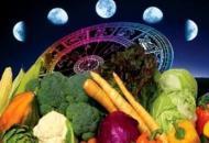 Лунный посевной календарь огородника на 2019.