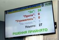 заседание очередной 81-й сессии Лисичанского горсовета