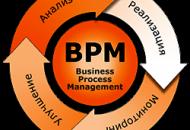 BPM система