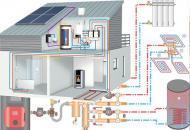 Альтер Эйр: проектирование и монтаж системы отопления