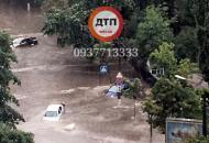 киев-потоп
