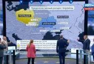 раздел-украины