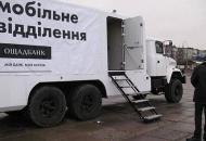 """График работы мобильных подразделений """"Ощадбанка"""""""